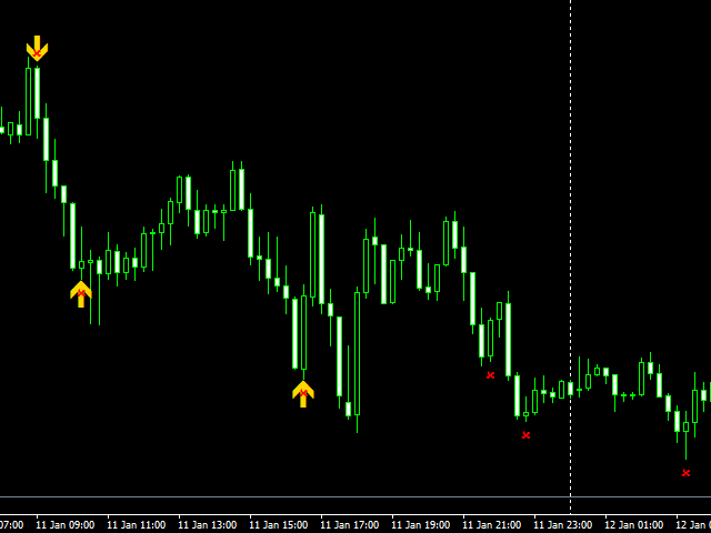Buy the 'Binary Reverse' Technical Indicator for MetaTrader 4 in
