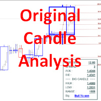 Original Candle Analysis