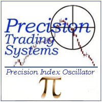 PTS Precision Index Oscillator