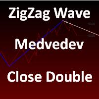 ZigZag Wave Medvedev Close Double