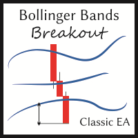 Incredible Charts: Bollinger Bands