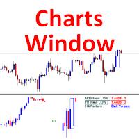 Charts Window
