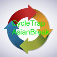 CycleTrapAsianBreak