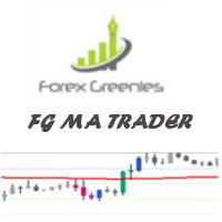 FG MA Trader