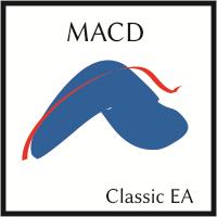 MACD Classic