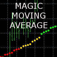 Magic MovingAverage