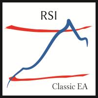 RSI Classic