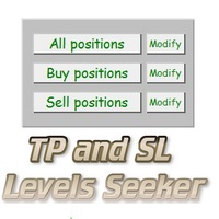 TP and SL Levels Seeker