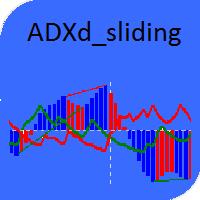 ADXdSliding