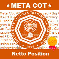 MetaCOT 2 Netto Position COT MT4