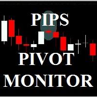 Pips Pivot Monitor