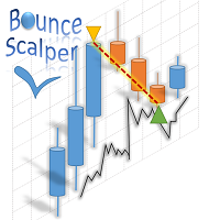 Bounce Scalper