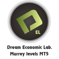 Dream EL Murrey Levels Support and Resistance