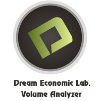 Dream EL Volume Analyzer VSA