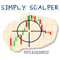SimplyScalper