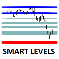 Smart levels
