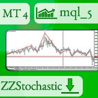 ZZStochastic MT4