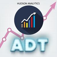 Analytical Divergence Trader