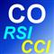 Composite Oscillator Indicator