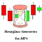Hourglass timeseries for MT4
