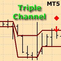 Triple Channel MT5