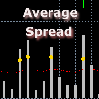 Spread Average