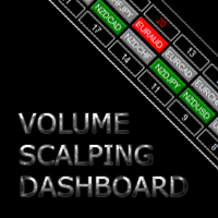 Volume Scalping DashBoard