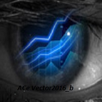 ACeVectorBands2016OnChart