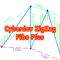 Cyberdev ZigZag Fibo Plus