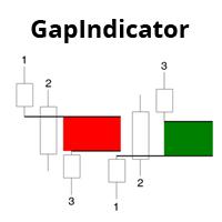 GapIndicator
