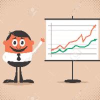 OneClick Analysis MT5