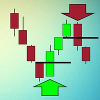 Pivot Point Reversal x2