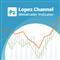 PZ Lopez Channel