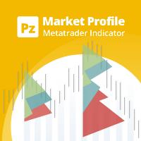 PZ Market Profile