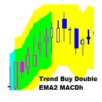 Trend Buy Double EMA2 MACDh