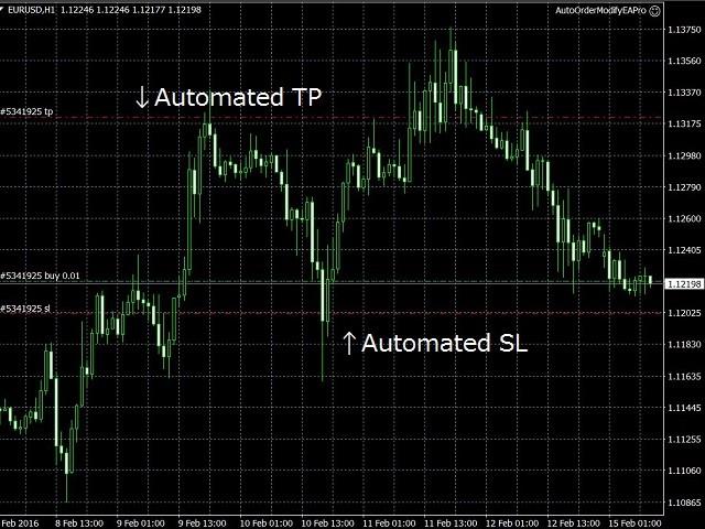 AutoOrderModify Pro