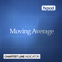 Chartist Moving Average