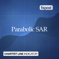 Chartist Parabolic SAR
