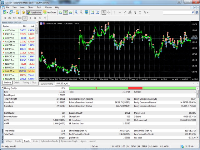 Us forex brokers mt5