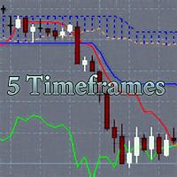 Five timeframes Ichimoku