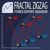 Fractal forex expert best time to trade the forex market
