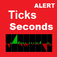 Ticks Seconds Alert