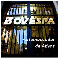 Market Watch Bovespa Indexes Stocks