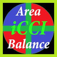 CCI AreaBalance