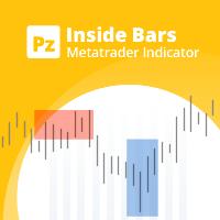 PZ Inside Bars