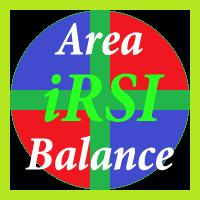RSI AreaBalance
