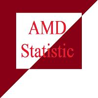 AMD statistic
