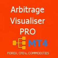 Arbitrage Visualiser Pro