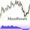 Micro Powers