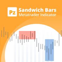 PZ Sandwich Bars